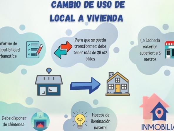 Cambio de uso de local a vivienda